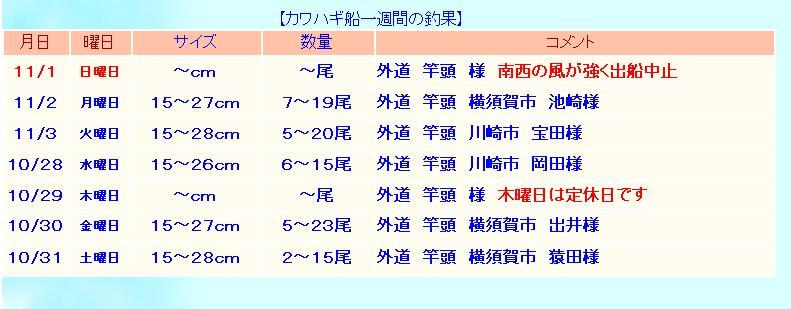 釣果2.JPG