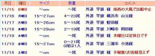 釣果3.JPG