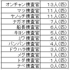 釣果4.JPG